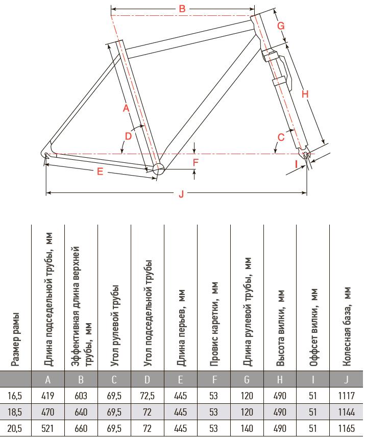 Конструкция рамы AIST Slide 3.0 29