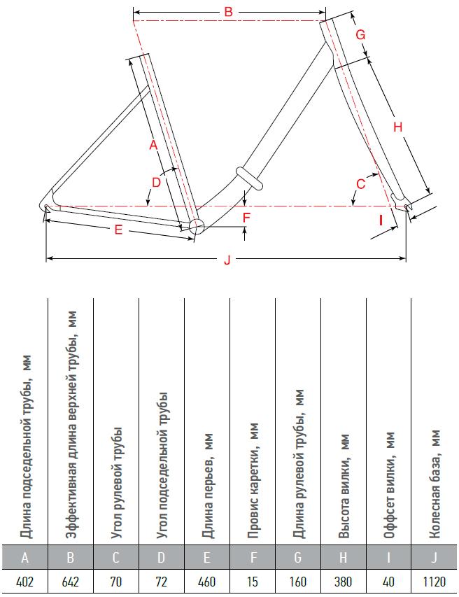 Конструкция рамы AIST Smart 24 2.1